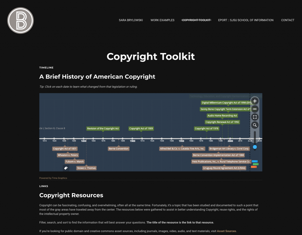 Image from Copyright Toolkit webpage.